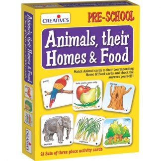Animals their Homes & Food
